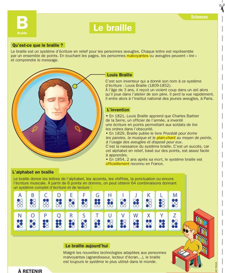 Fiche exposés : Le braille