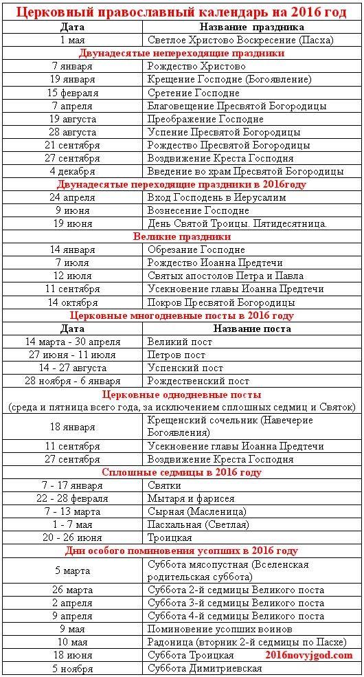 Православный календарь 2016 (праздников и постов) - http://2016novyjgod.com/2015/03/pravoslavnyj-cerkovnyj-kalendar-na-2016-god-vse-prazdniki-i-posty/