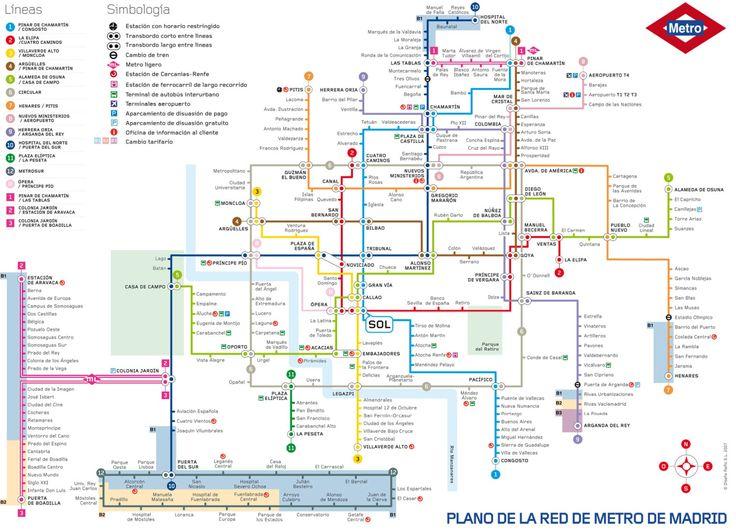 Plano del metro Madrid
