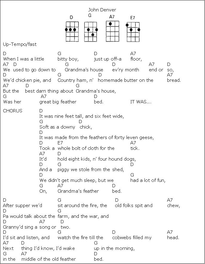 88 Best Guitar Songs With Chords Images On Pinterest Guitar Songs