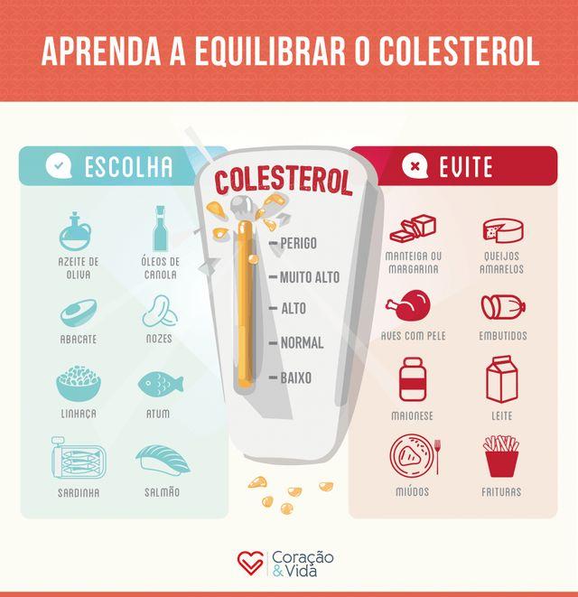 Dicas de Alimentos para Diminuir o Colesterol