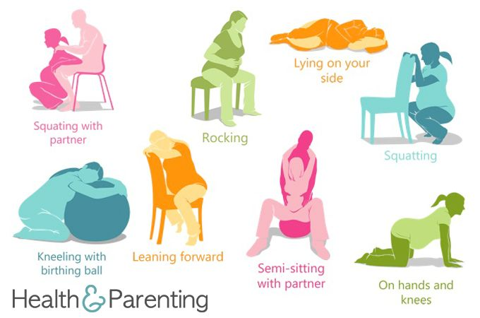 You may find that certain positions for birth are better than others. Changing position and staying active can help to shorten your labour.