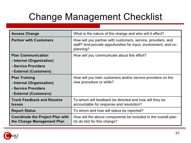 Image Result For Software Transition Plan Change Management