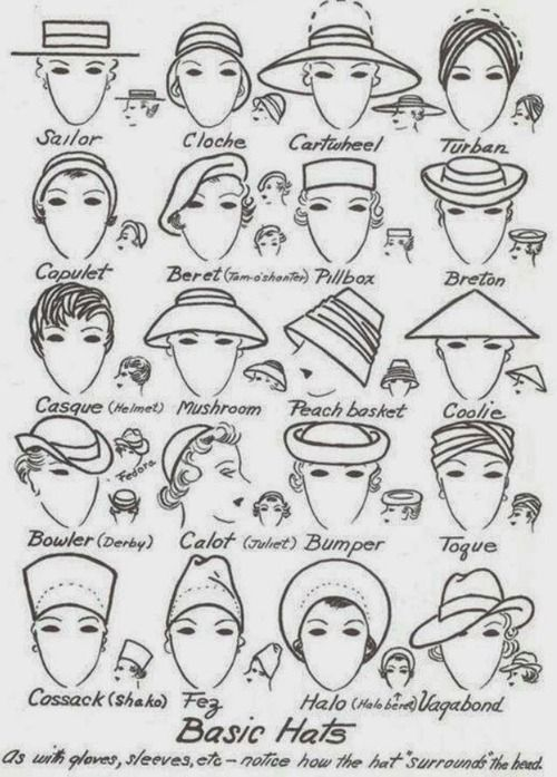mudwerks:  (via Old Hollywood Glamour: Chapeau)