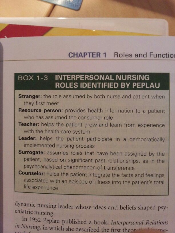 interpersonal roles Communication and interpersonal skills for nurses isbn 978 1 84445 162 3 we encounter in our roles as students and nurses, and what are complex aspects of.
