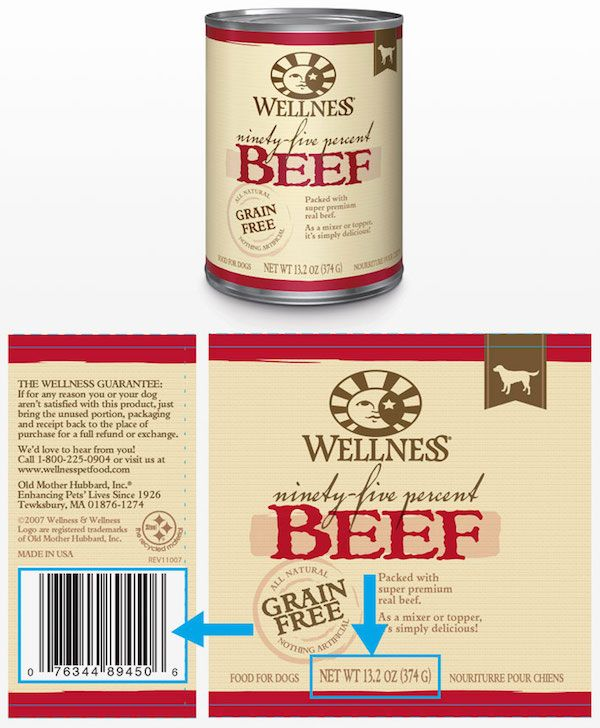 Wellness Voluntarily Recalls Limited Amount Of 95 Percent Beef