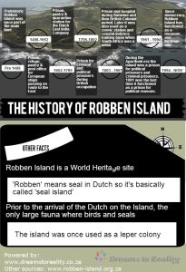 Dreams to Reality Volunteer Foundation compiled an interesting inforgraphic about the history of one of the  world's most popular heritage sites, Robben Island.