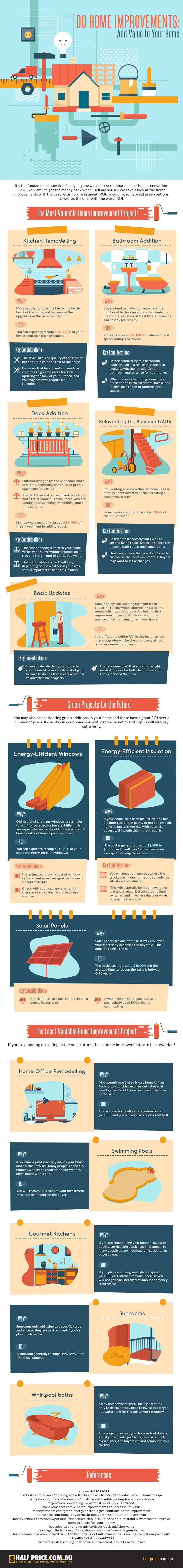 Check out Home Improvements: How to Add Value to Your Home [Infographic] at http://diyready.com/home-improvements-add-value-to-your-home-infographic/