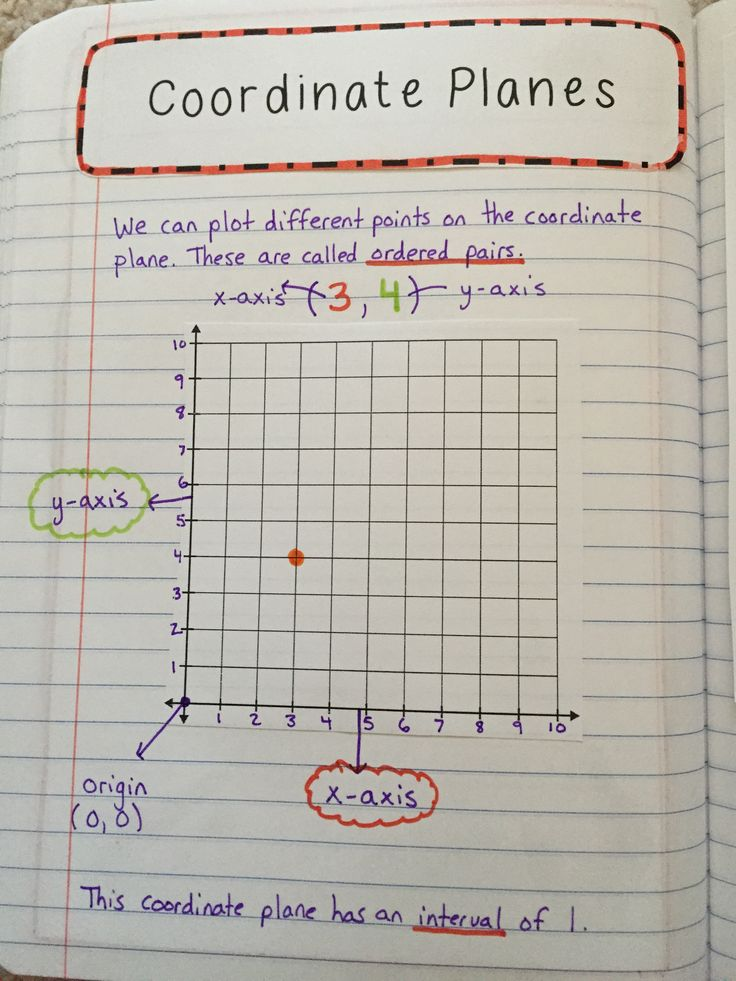 Real World And Mathematical Problems 5th. Worksheets Simplifying Surds ...