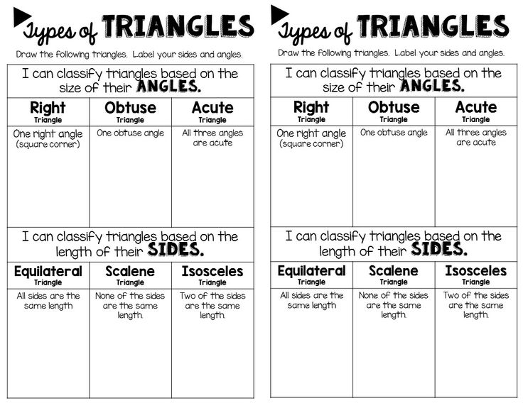 Classifying 2d Shapes Polygons Triangles Quadrilaterals
