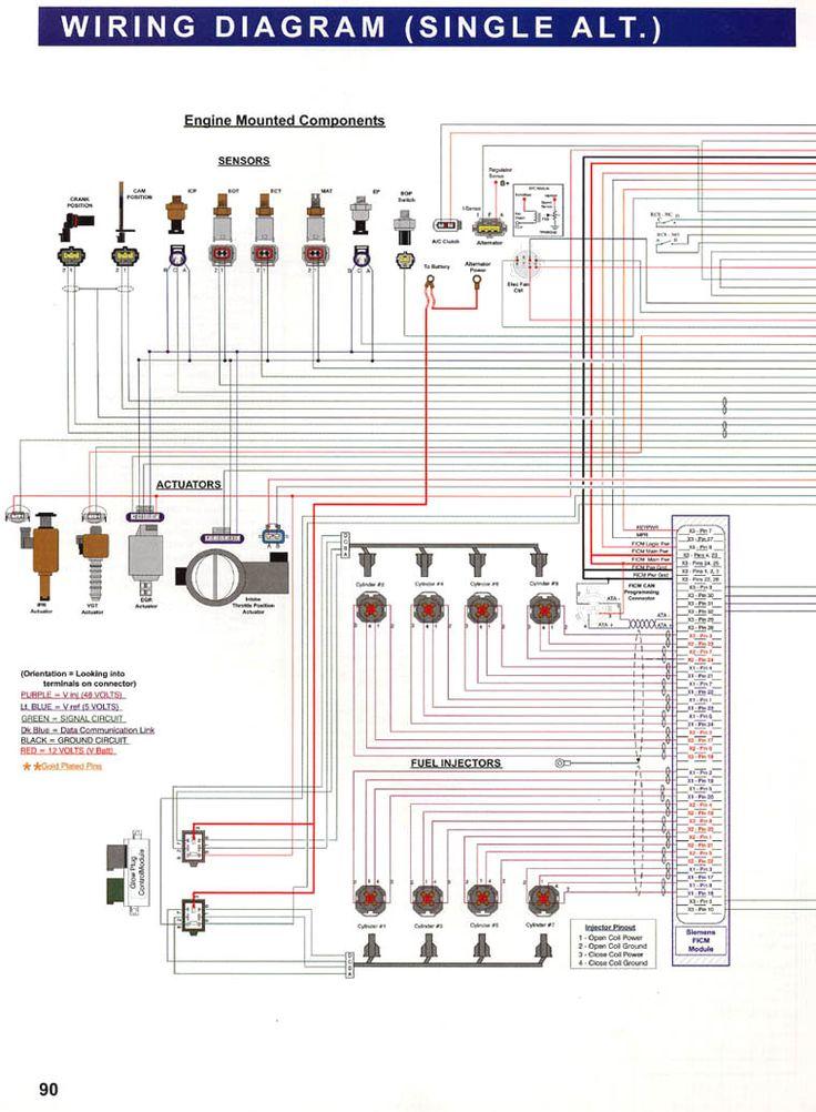e348ed91f6e79359be727e43aa5d8c8d powerstroke ford diesel?resize\=665%2C905\&ssl\=1 7 3 idi engine wiring harness 7 3 idi glow plug wiring diagram 7.3 IDI Engine at panicattacktreatment.co