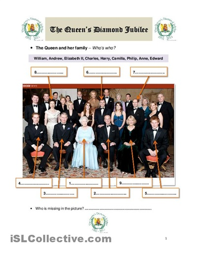 11-page worksheet comprising activities based around Queen's family tree, daily routine, duties, likes and dislikes, etc.