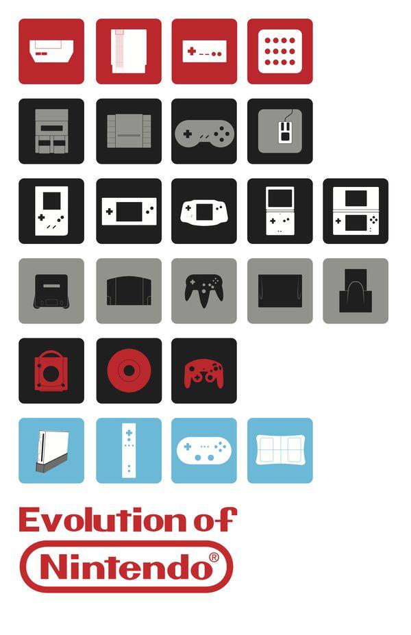 Evolution of #Nintendo: Nintendo Evolution, Gen Kids, Geek Stuff, Evolución Nintendo, Videos Games, Gamer Girls, Games Consoles, Vintage Games, Purple Geeky