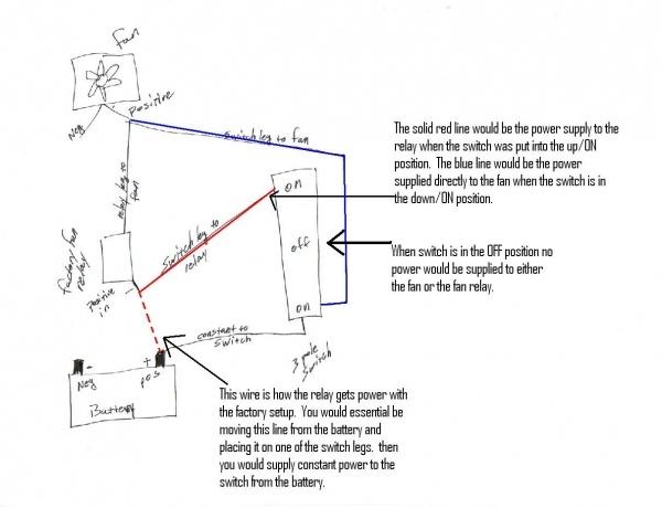8 best polaris ranger ideas images on pinterest polaris ranger rh pinterest com Mini ATV Wiring Diagram Chinese 110Cc ATV Wiring Diagram