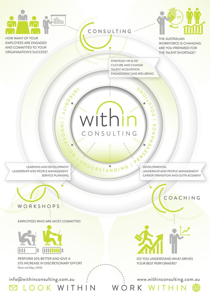 Within-Consulting-Infographic-5.jpg