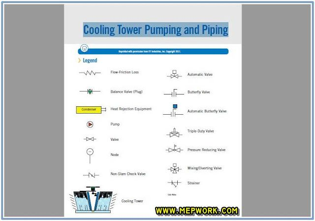 Cooling Tower Pumping And Piping Guide Pdf Cooling Tower Pumping Hvac System