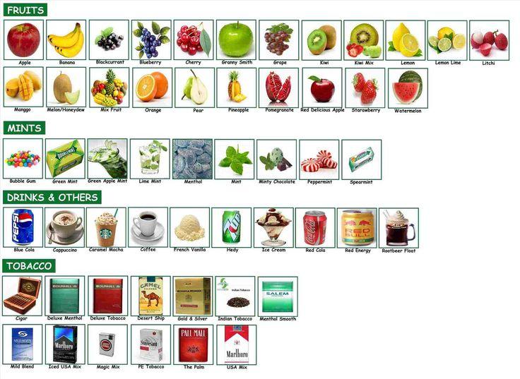 Hangsen E-Liquid Flavors To learn more about e-liquid check out fractaleliquid.com