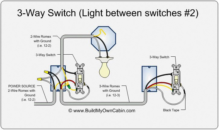 Wiring Diagram For 3 Way Switch Http Bookingritzcarlton Info Wiring Diagram For 3 Way Switc 3 Way Switch Wiring Light Switch Wiring Electrical Switch Wiring