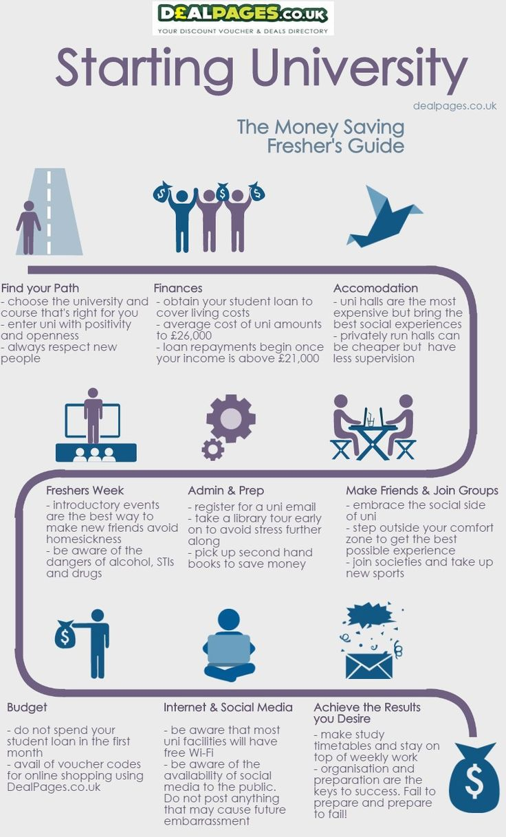 Starting University Infographic - dealpages.co.uk Blog