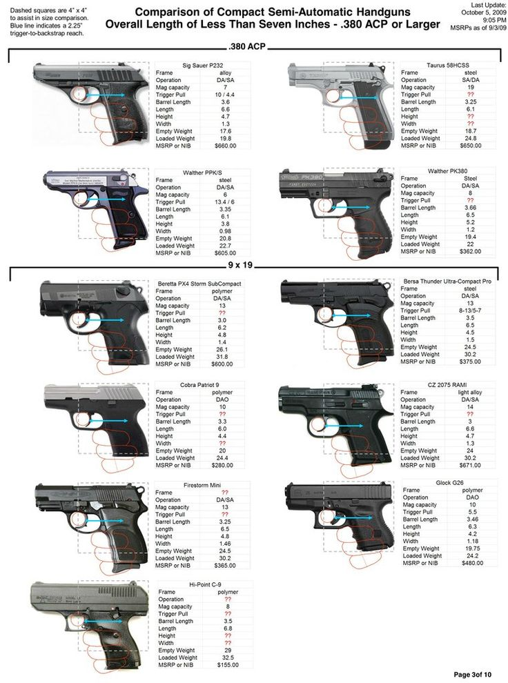 Expected types of guns image - Cry Unknown - Mod DB   All Types Of Guns Names And Pictures