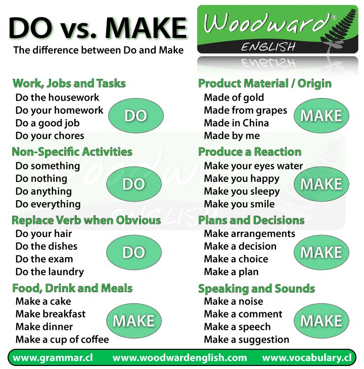 Collocations with Do vs Make in English