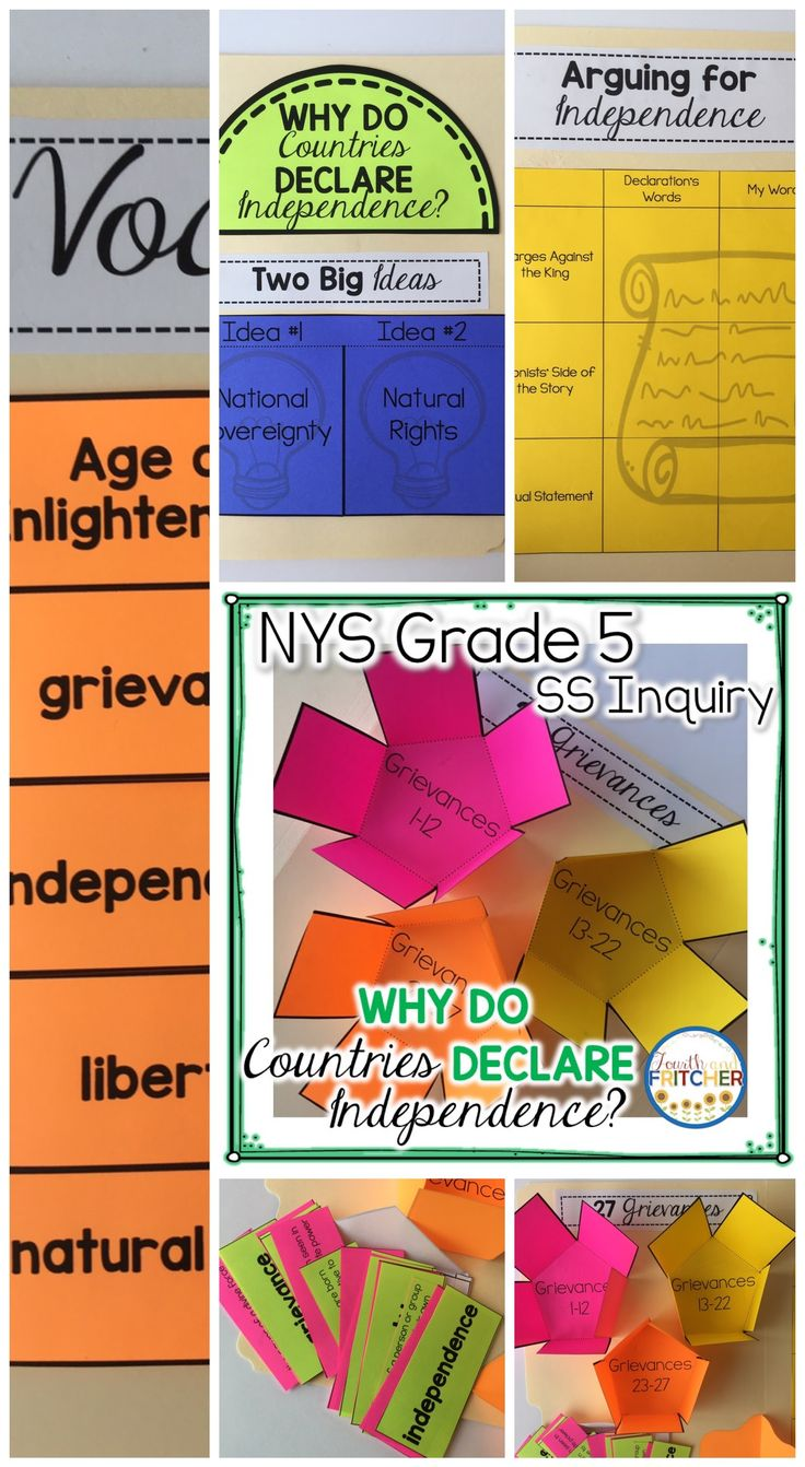 Nys grade 5 ss inquiry declaration of independence includes lapbook written responses