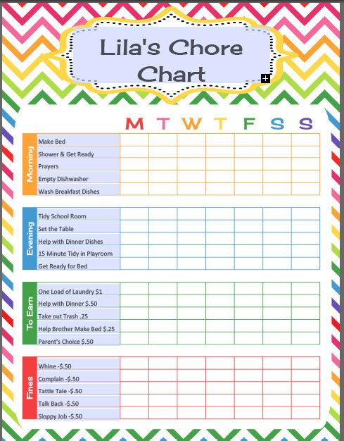 editable behavior chart weekly chore chart behavior