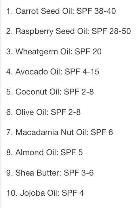 DIY sunscreen, natural SPF in oils.