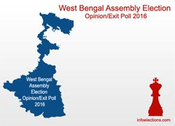 West Bengal Opinion poll Results 2016, West Bengal Latest assembly poll, WB Opinion poll 2015 2016, WB Election survey Result, Who will win in West Bengal polls, West Bengal Exit poll, Aaj Tak ABP News-Nielsen opinion/Exit poll, India Today cicero opinion