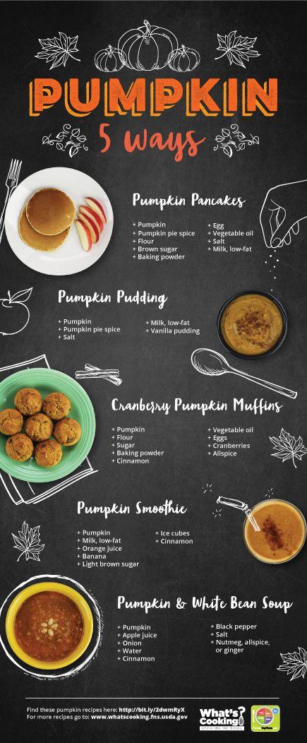 5 ways to enjoy pumpkin! #MyPlate #vegetables #pumpkin