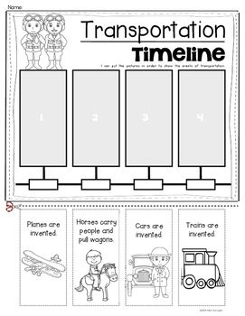 Transportation Timeline {Today and the Past} for Kindergarten and First Grade. $