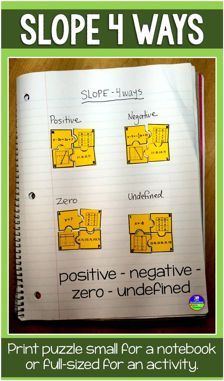 17 best images about 2014 2015 algebra ideas a puzzle activity to review positive negative zero and undefined slope in equations