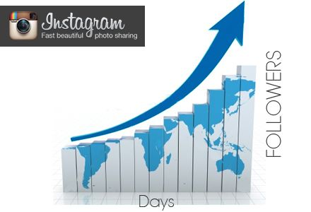When You Want to Buy Instagram Likes, Don't Rush!