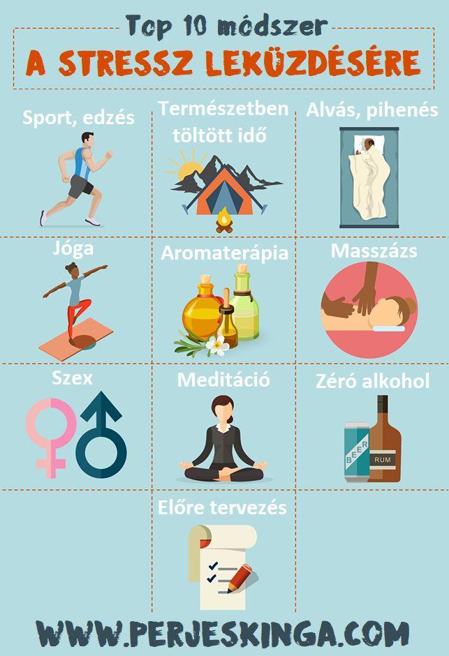 Top 10 módszer a stressz leküzdésére || www.perjeskinga.com