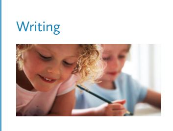Reading rockets has a ton of information on writing! This page provides teachers with information about all aspects of writing strategies. There are great video resources here as well!