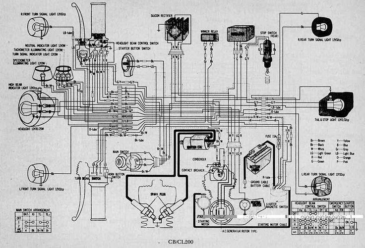 honda cb cl200 electrical wiring diagram wiring diagram online rh 12 3 18 zum nico tsiaras de