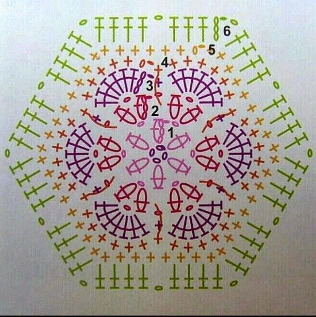 Африканский цветок схема