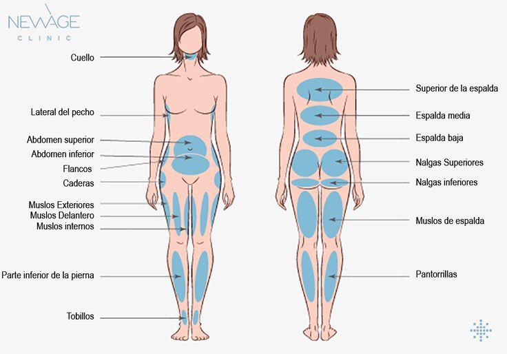 La Liposuccion  /// 📲 WhatsApp: 0543 470 47 09 ///  #cirugiadeabdomen  #Liposucción #Vaser #Abdominoplastía  #Lipoaspiracion #CirugiaPlastica #cirugía #lipo #liposuccion #lipovaser #Blefaroplastia #Labioplastia
