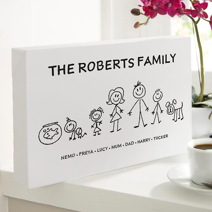 Personalised cartoon stick family character print have fun creating personalised wall art featuring your family