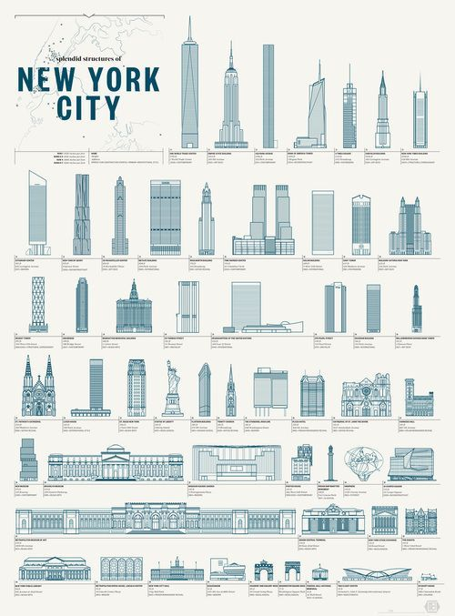A Beautiful, Handy Guide to New York's Most Iconic Buildings [Click through to purchase the poster!]