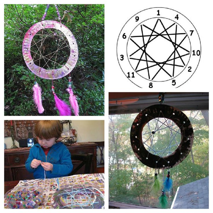 Dreamcatchers The best kind of paper plate craft! Traditional dreamcatchers involve a rather difficult weaving process. This one is an easy craft you can do with your toddler, with some of your assistance. Older tots could definitely use a branch hoop that you've fashioned for them and sinew instead of yarn! Step-by-step instructions via Naturally Educational Read more about the traditional Dreamcatcher teaching from a First Nations perspective