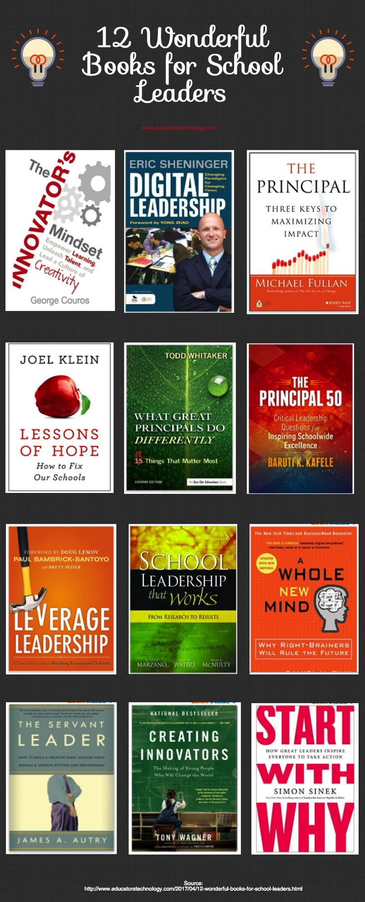 12 Wonderful Books for School Leaders