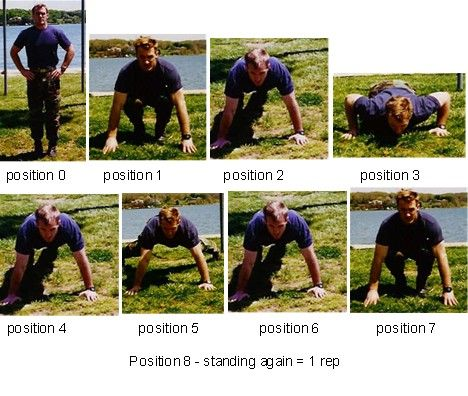 Just bought the eBook...Exactly what I needed!:  Stew Smith's Obstacle Course Simulator Workout - Former Navy SEAL CSCS