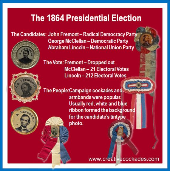 america 1864 election essay American civil war: the anaconda plan  topics: american  (1861- 1864) background  the election of abraham lincoln caused the southern states to.