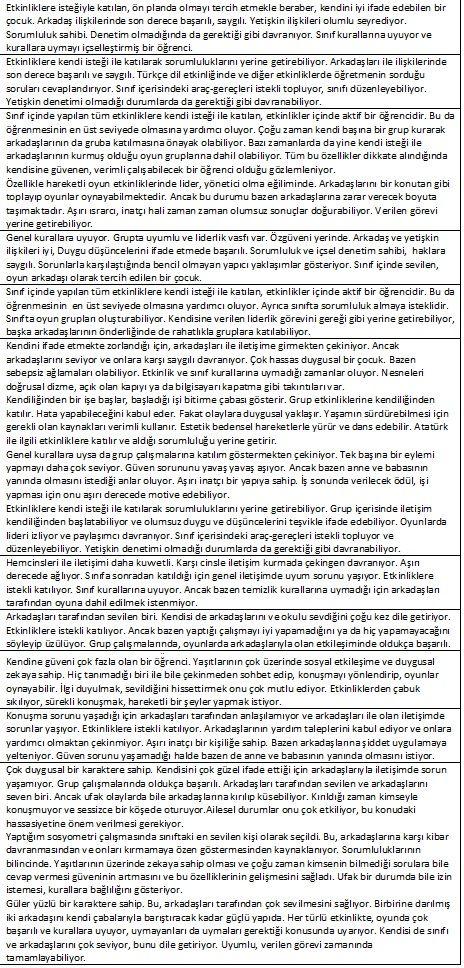 Gelişim Planı 2014