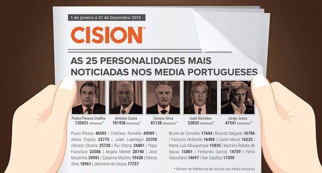 Passos Coelho foi o mais referido na comunicação social portuguesa em 2015