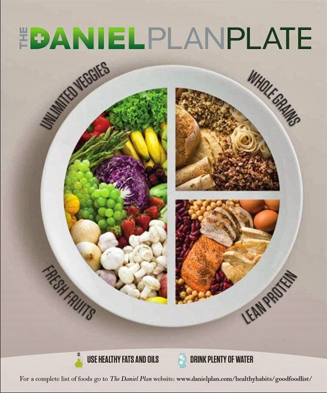 Breakfast Ideas Daniel Fast: 18 Best DANIEL: CHOOSES GOOD FOOD!!! Images On Pinterest