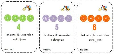 Kern 4, 5 & 6 - Schrijven van de woorden