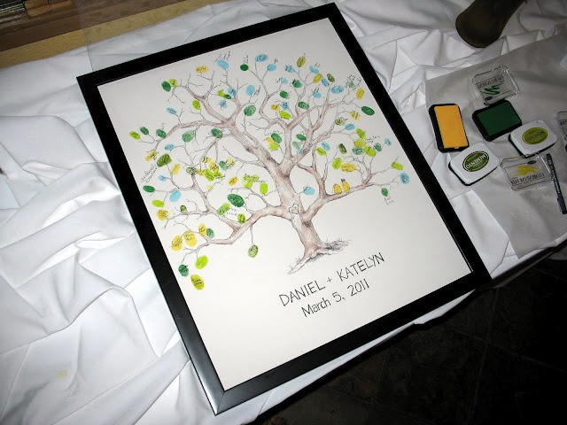 The Charm House-guest sign in...fingerprints on family tree