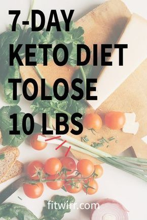 7-day keto meal plan to lose weight and burn fat fast.